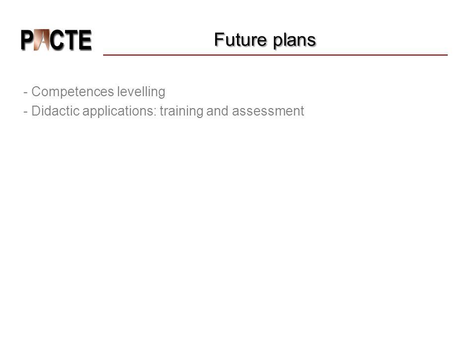 Future plans - Competences levelling