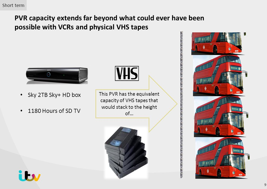 Short term PVR capacity extends far beyond what could ever have been possible with VCRs and physical VHS tapes.
