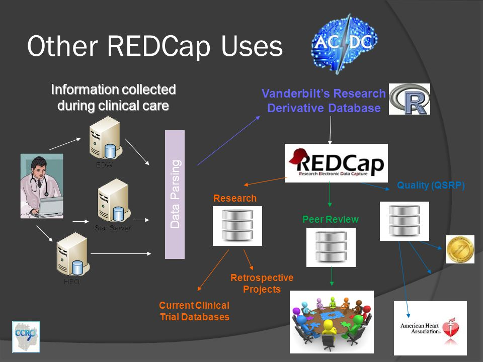 Other REDCap Uses Information collected during clinical care
