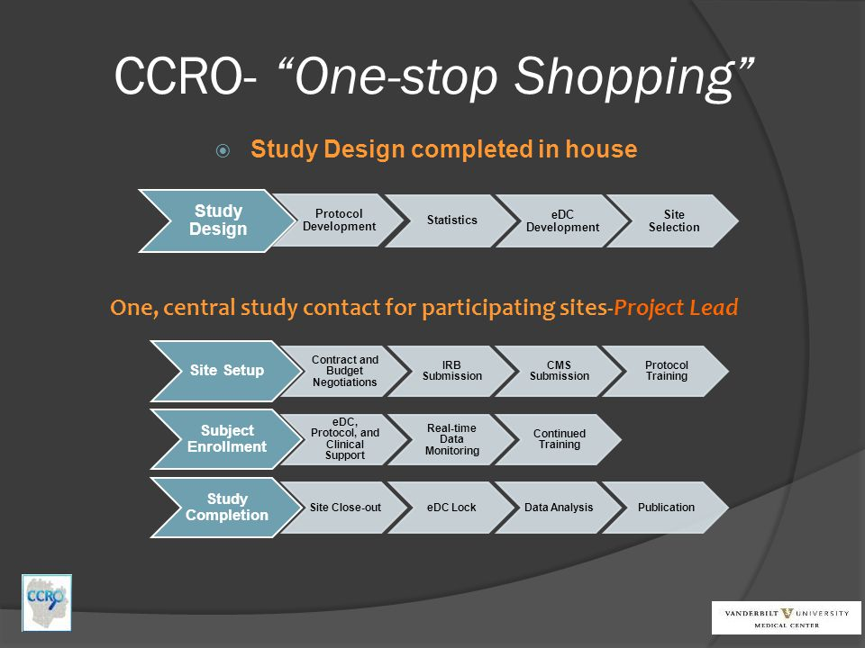CCRO- One-stop Shopping