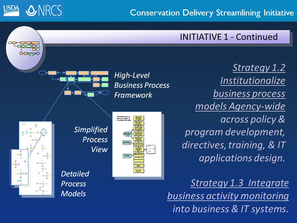 Strategy 1.2 Institutionalize