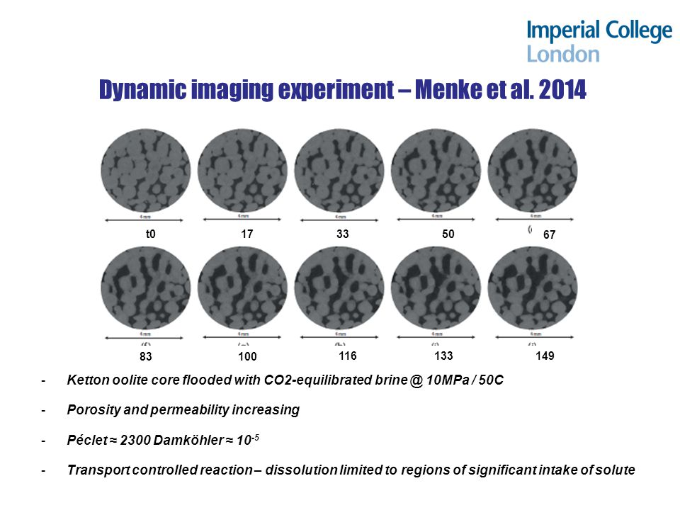 Dynamic imaging experiment – Menke et al. 2014