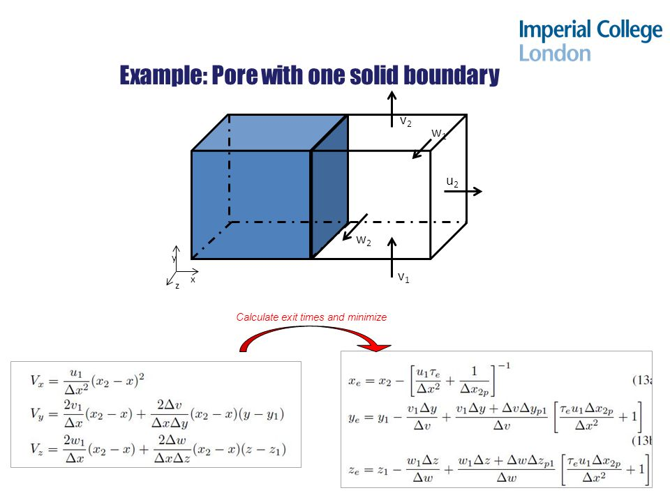 Example: Pore with one solid boundary