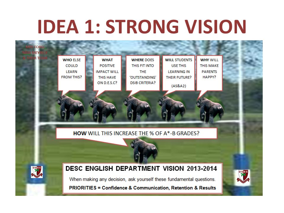 IDEA 1: STRONG VISION