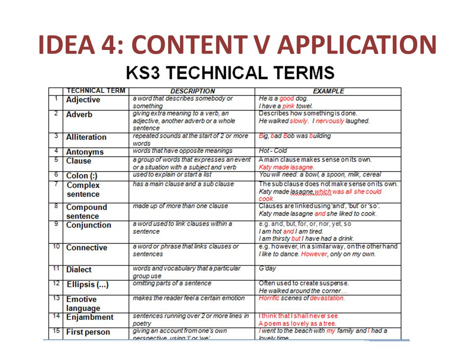 IDEA 4: CONTENT V APPLICATION