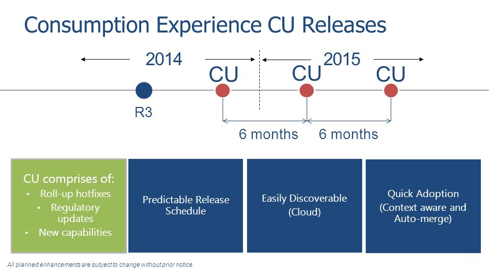 Consumption Experience CU Releases