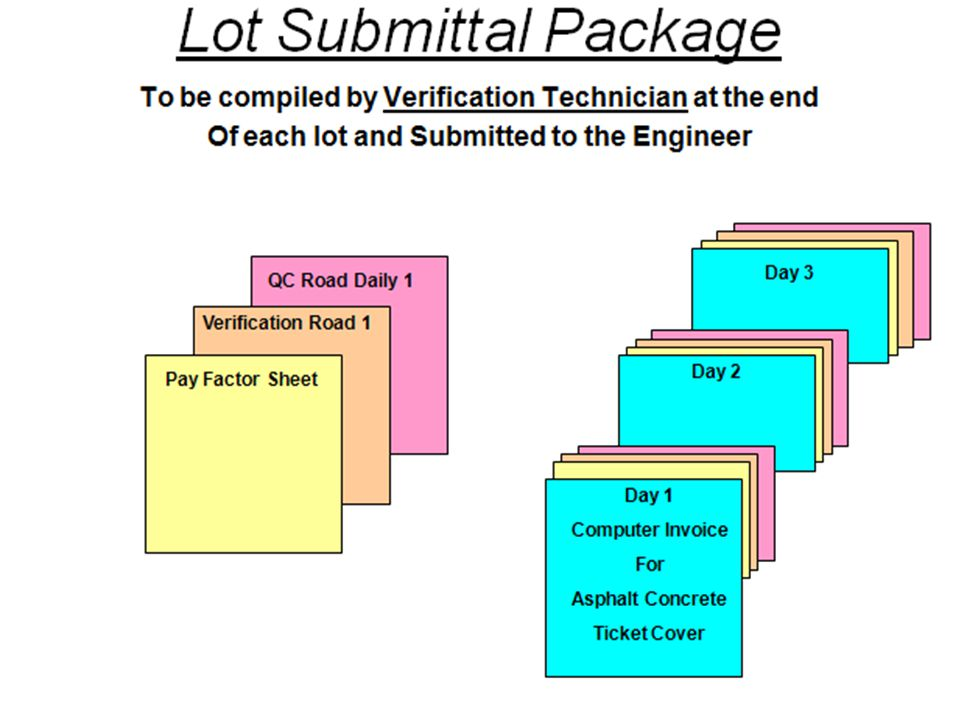 The Lot Submittal Package to the Final Estimates Offices should consist of the following:
