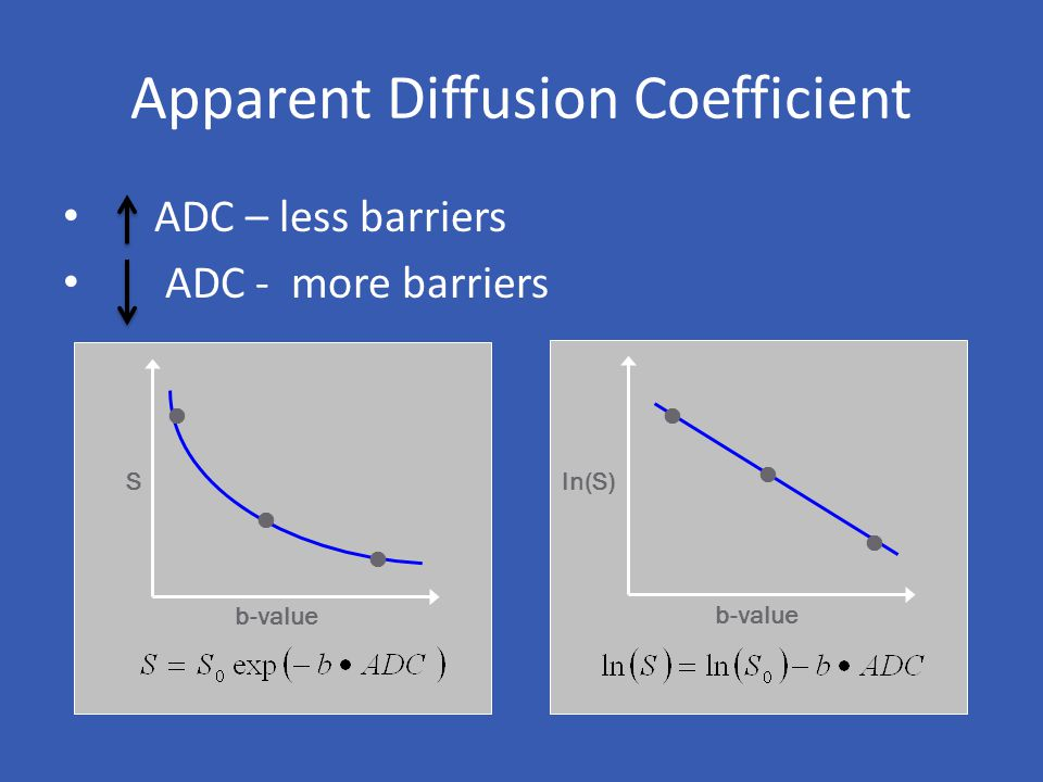 Apparent Diffusion Coefficient