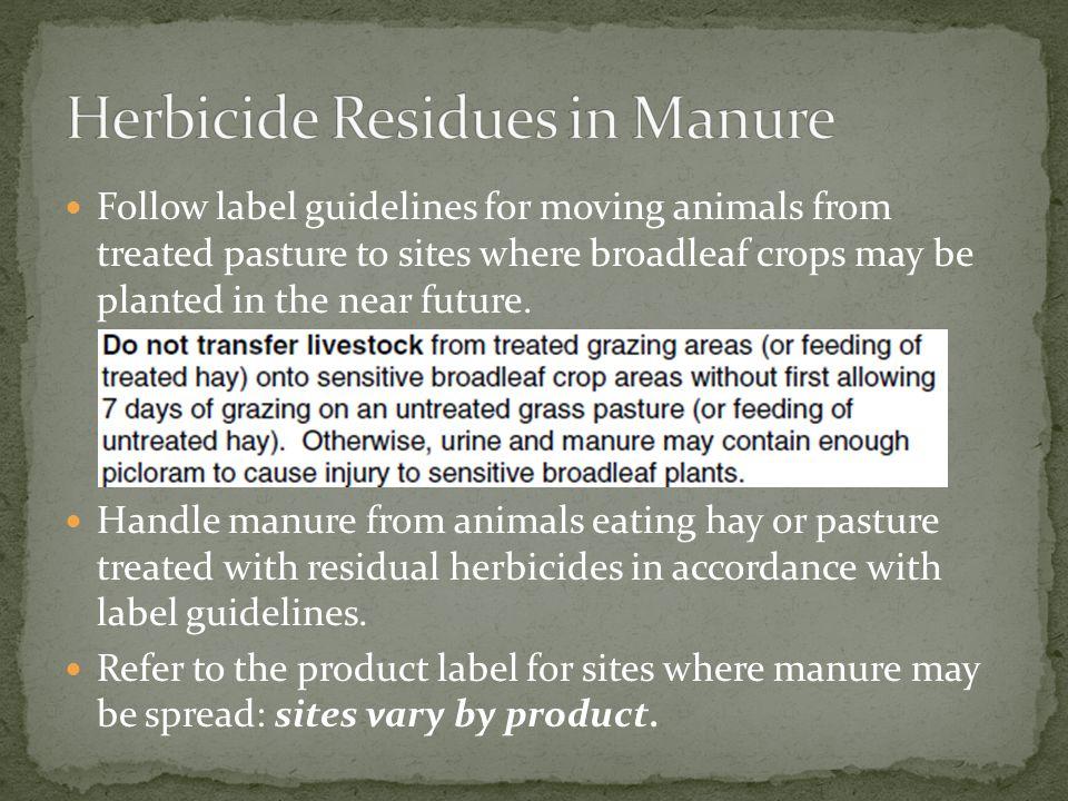 Herbicide Residues in Manure