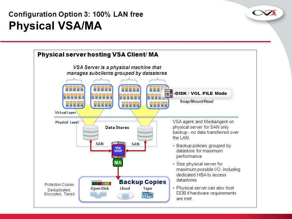 Configuration Option 3: 100% LAN free Physical VSA/MA