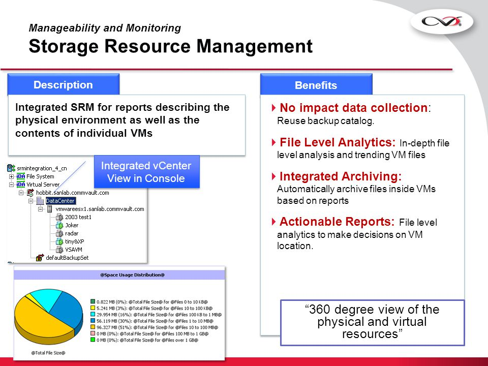 Manageability and Monitoring Storage Resource Management
