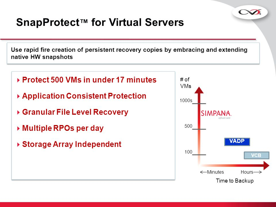 SnapProtect™ for Virtual Servers