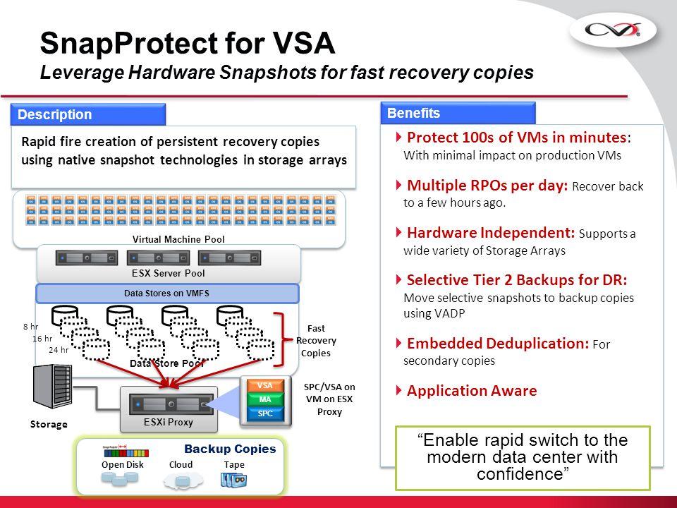 SPC/VSA on VM on ESX Proxy