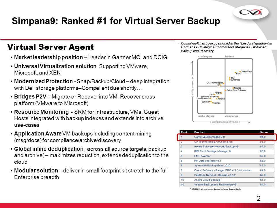Simpana9: Ranked #1 for Virtual Server Backup