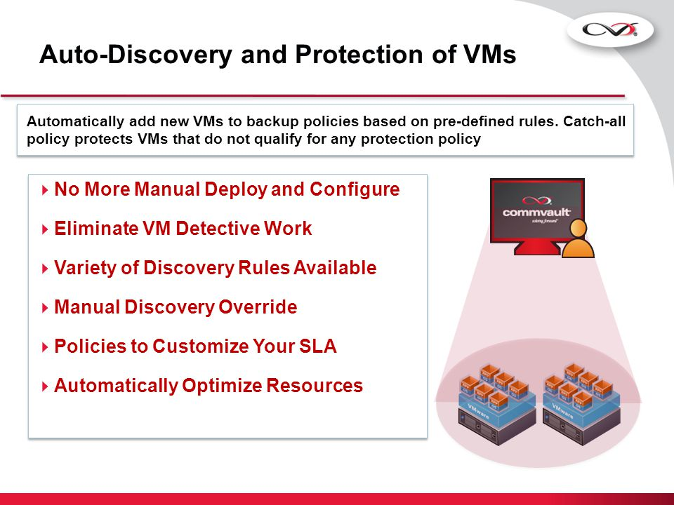 Auto-Discovery and Protection of VMs