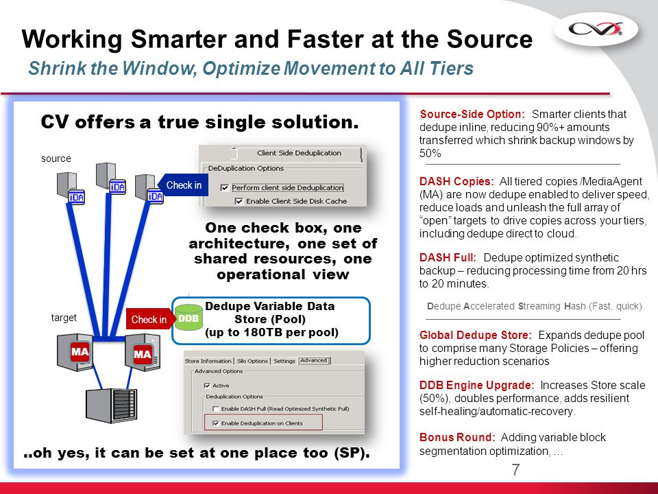 Working Smarter and Faster at the Source Shrink the Window, Optimize Movement to All Tiers