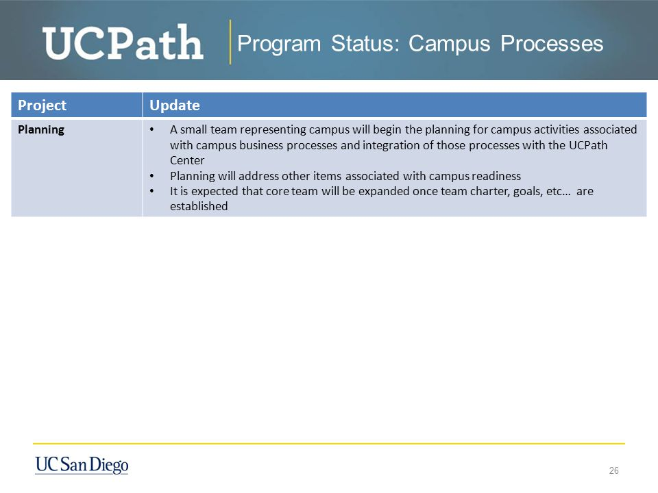Program Status: Campus Processes
