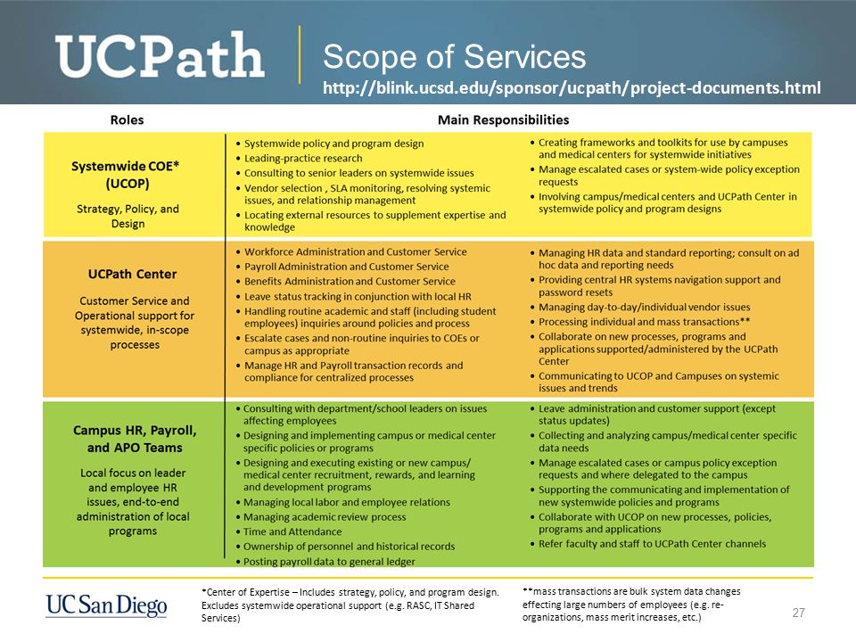 Scope of Services http://blink.ucsd.edu/sponsor/ucpath/project-documents.html. *Center of Expertise – Includes strategy, policy, and program design.