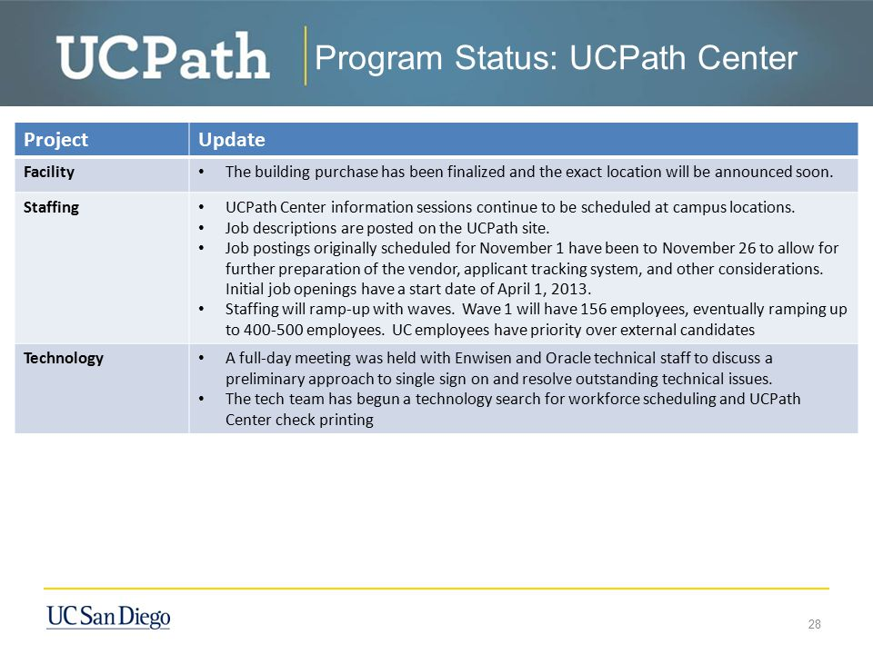 Program Status: UCPath Center