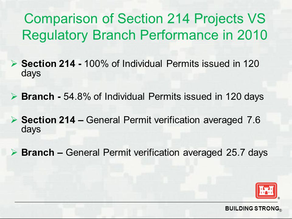 Comparison of Section 214 Projects VS Regulatory Branch Performance in 2010