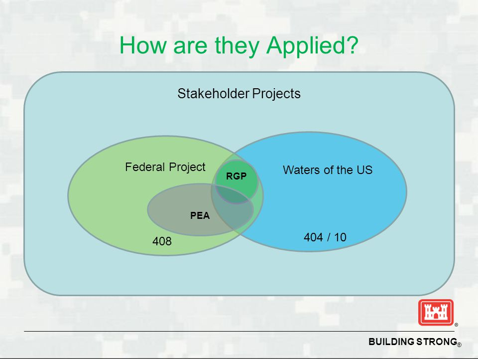 How are they Applied Stakeholder Projects Federal Project