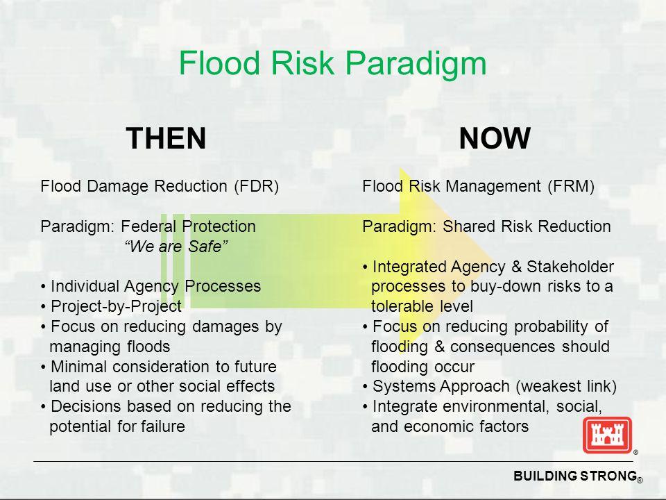 Flood Risk Paradigm THEN NOW Flood Damage Reduction (FDR)