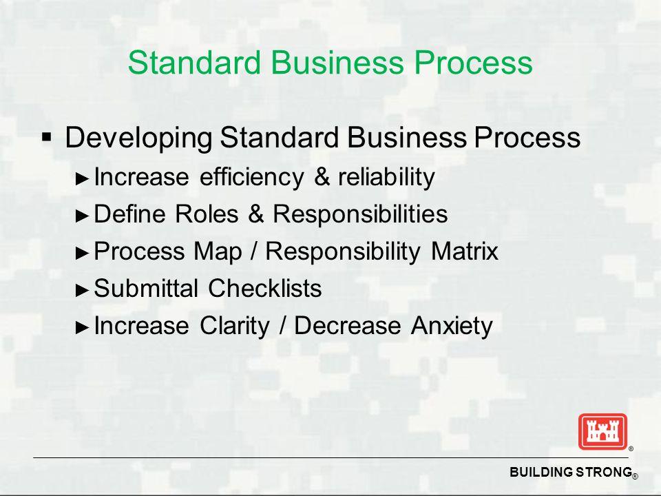 Standard Business Process
