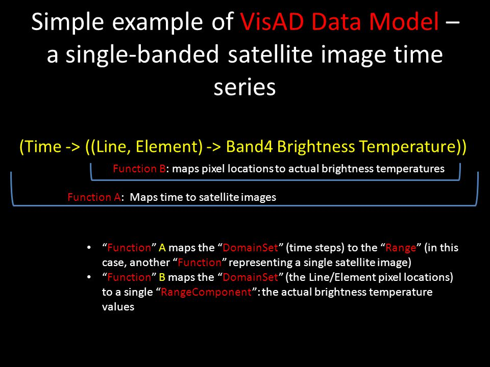 Simple example of VisAD Data Model – a single-banded satellite image time series