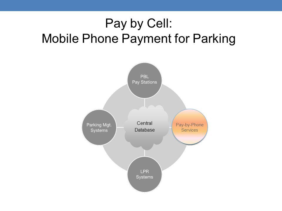 Mobile Phone Payment for Parking