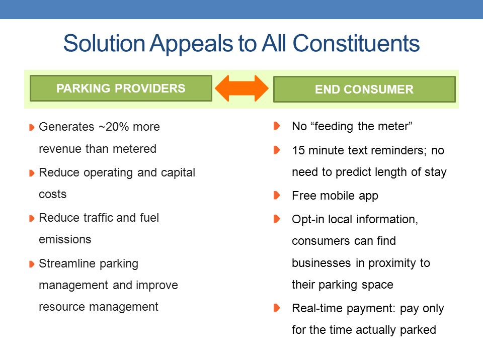 Solution Appeals to All Constituents