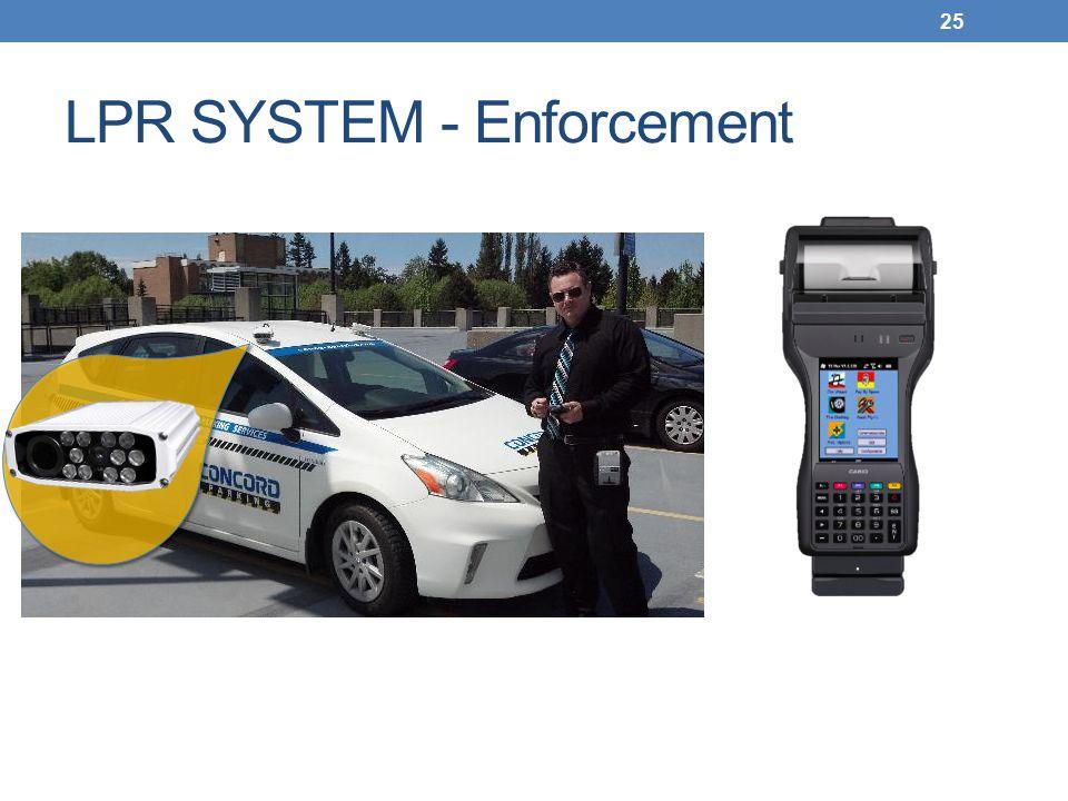LPR SYSTEM - Enforcement