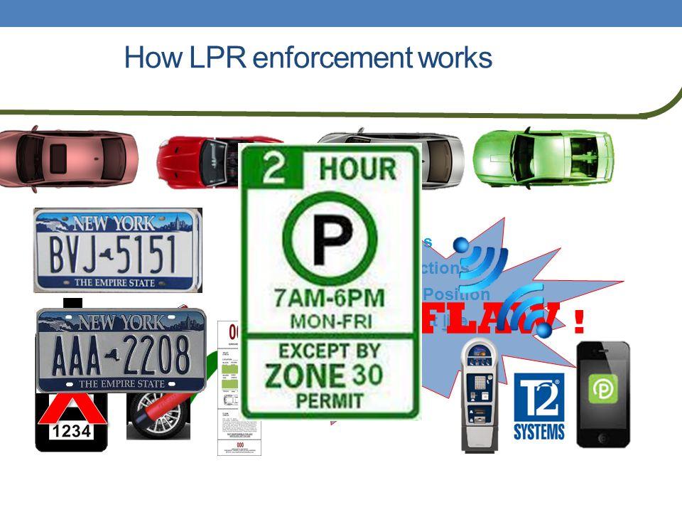 How LPR enforcement works