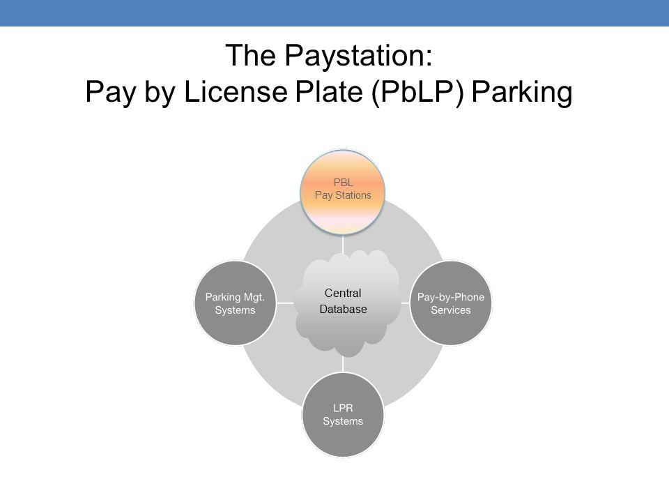 Pay by License Plate (PbLP) Parking