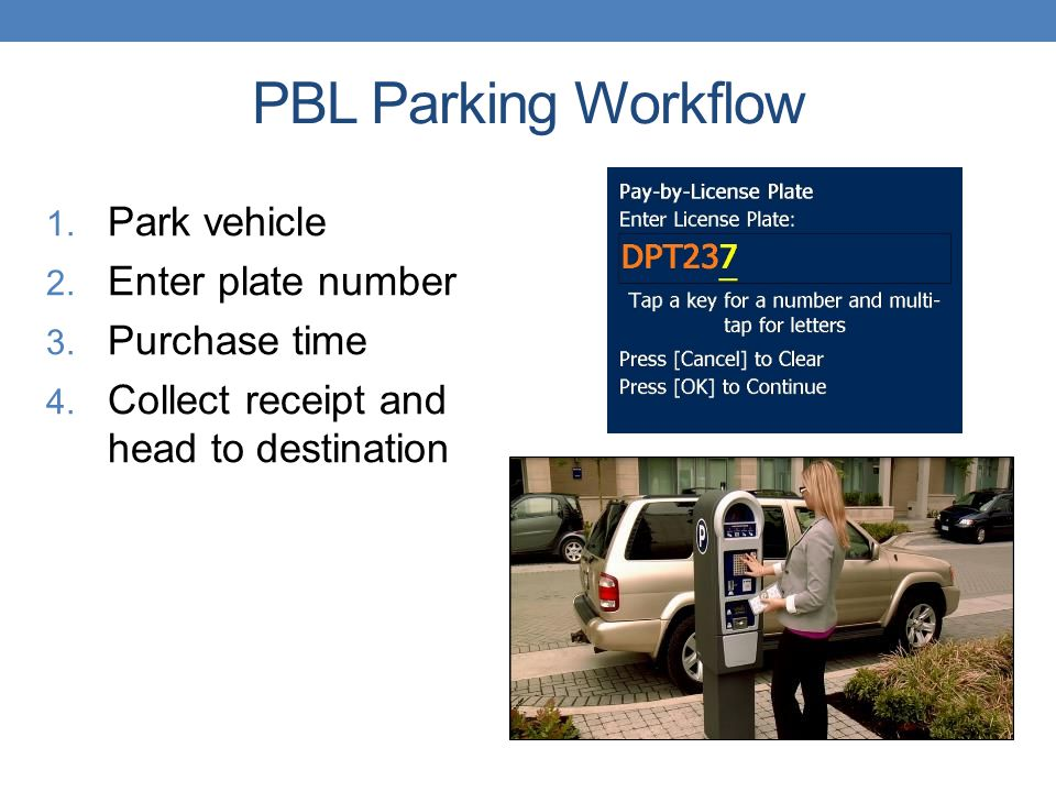 PBL Parking Workflow Park vehicle Enter plate number Purchase time