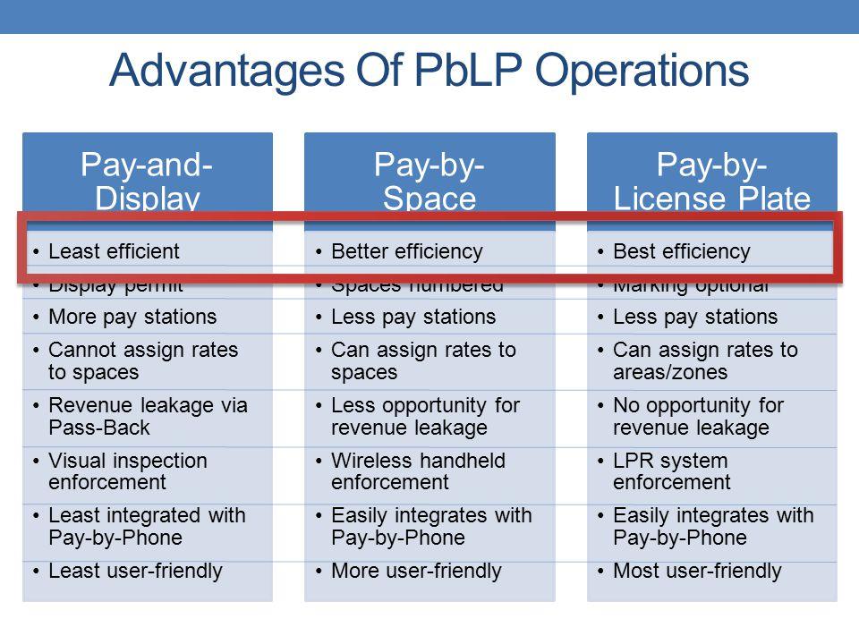 Advantages Of PbLP Operations