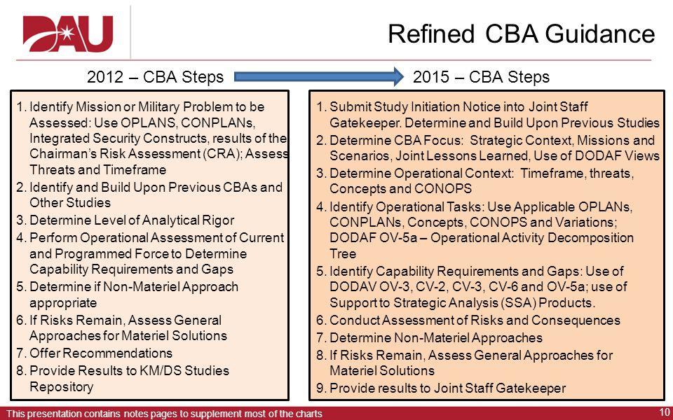 Refined CBA Guidance 2012 – CBA Steps 2015 – CBA Steps