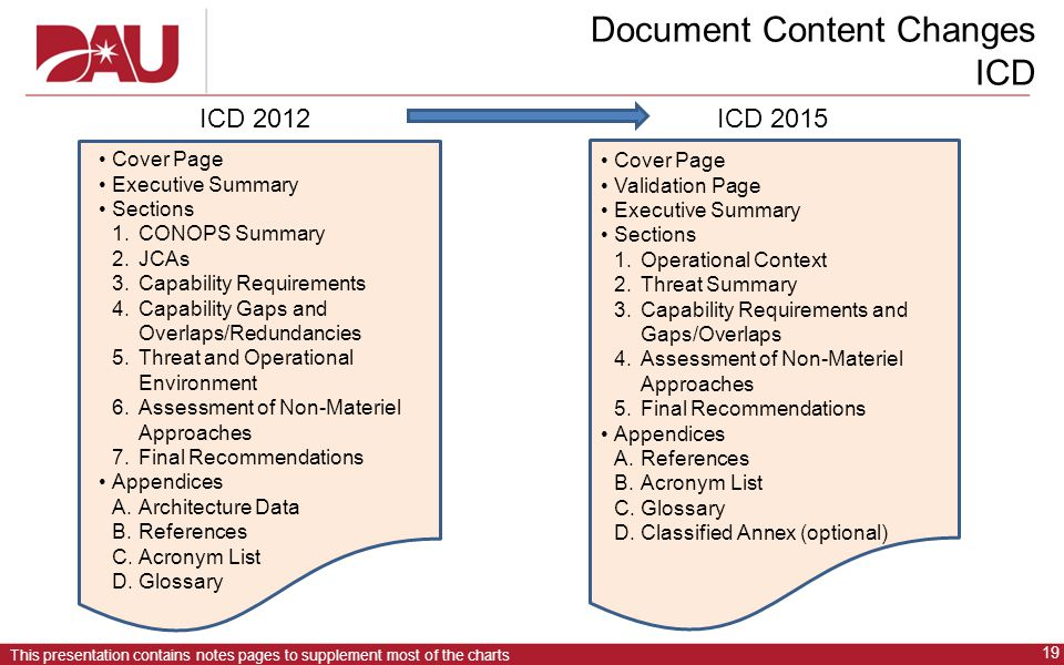 Document Content Changes ICD