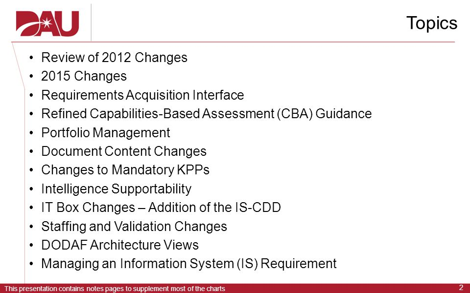 Topics Review of 2012 Changes 2015 Changes