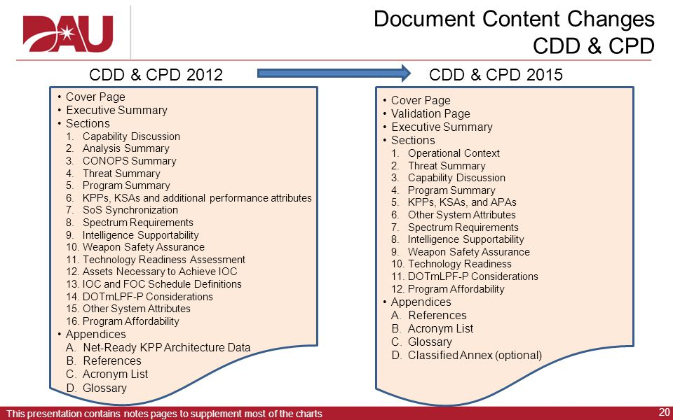 Document Content Changes CDD & CPD
