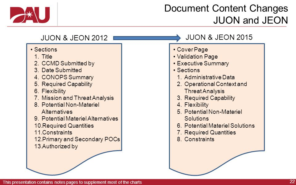 Document Content Changes JUON and JEON