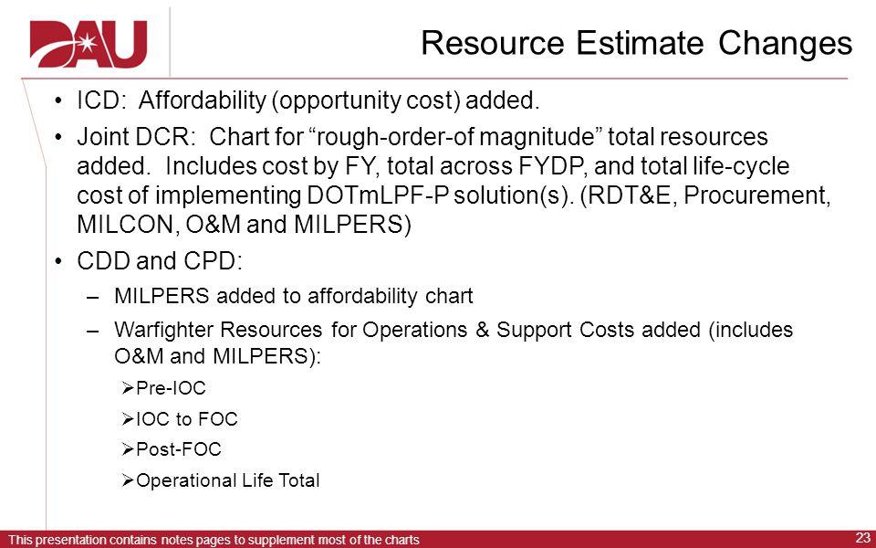 Resource Estimate Changes