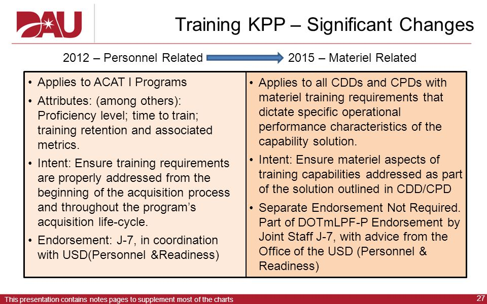 Training KPP – Significant Changes