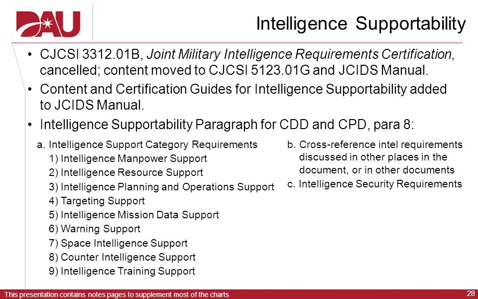 Intelligence Supportability