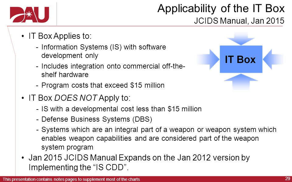 Applicability of the IT Box JCIDS Manual, Jan 2015