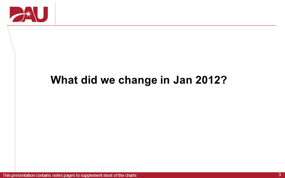 What did we change in Jan 2012