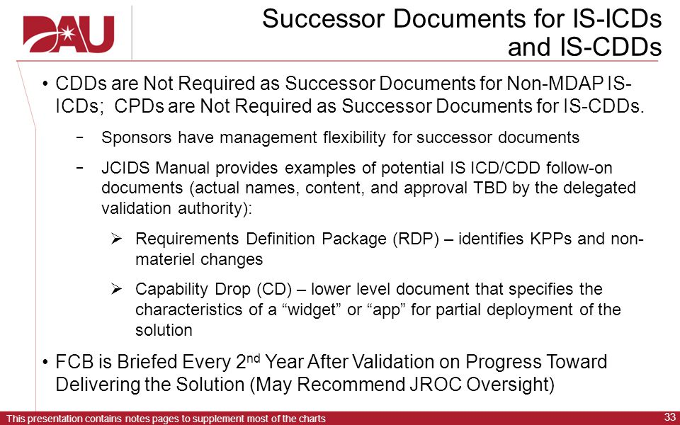 Successor Documents for IS-ICDs and IS-CDDs