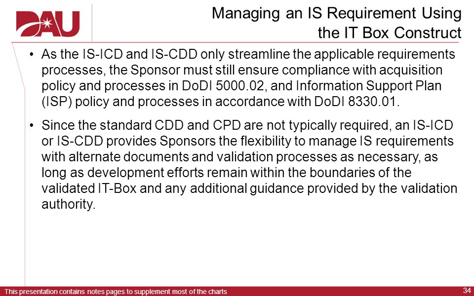 Managing an IS Requirement Using the IT Box Construct