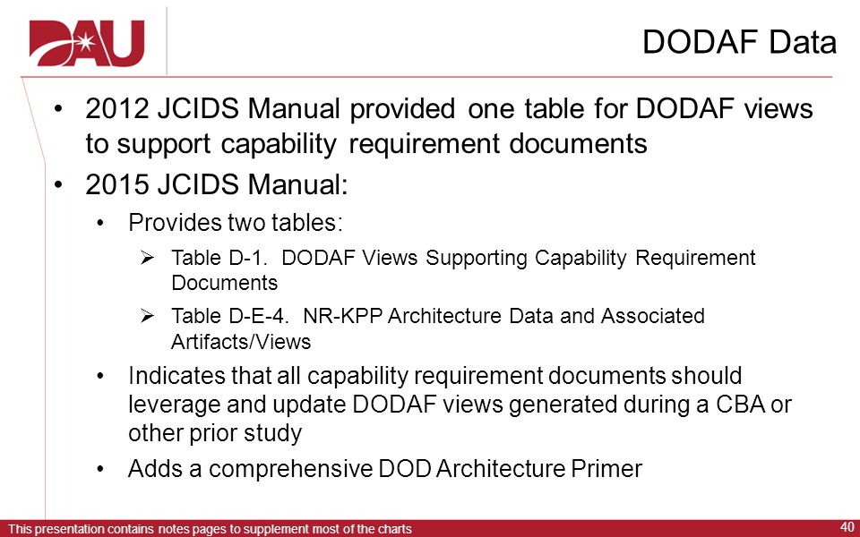 DODAF Data 2012 JCIDS Manual provided one table for DODAF views to support capability requirement documents.