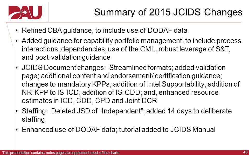 Summary of 2015 JCIDS Changes