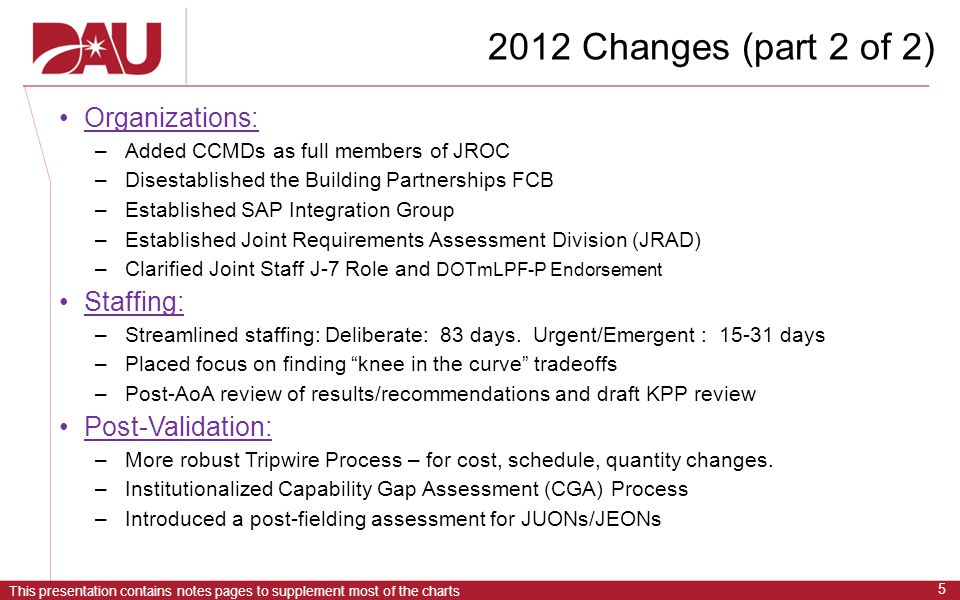 2012 Changes (part 2 of 2) Organizations: Staffing: Post-Validation: